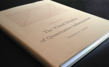 Edward Tufte - The Visual Display of Quantitative Information